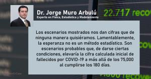 Dr Muro Proyección COVID19 a 180 días